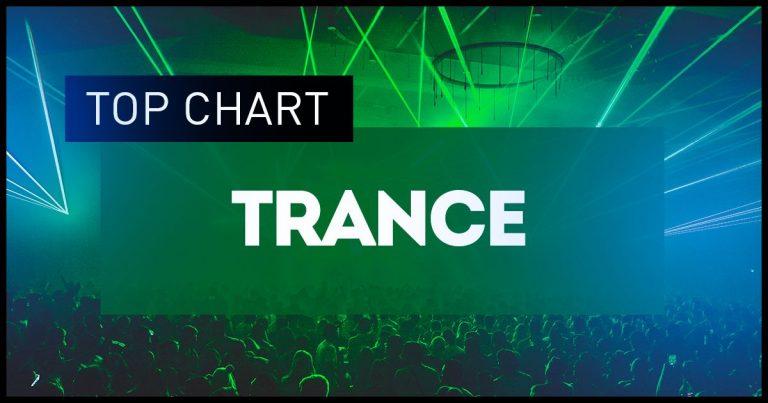 Télécharger mp3 Trance Chart
