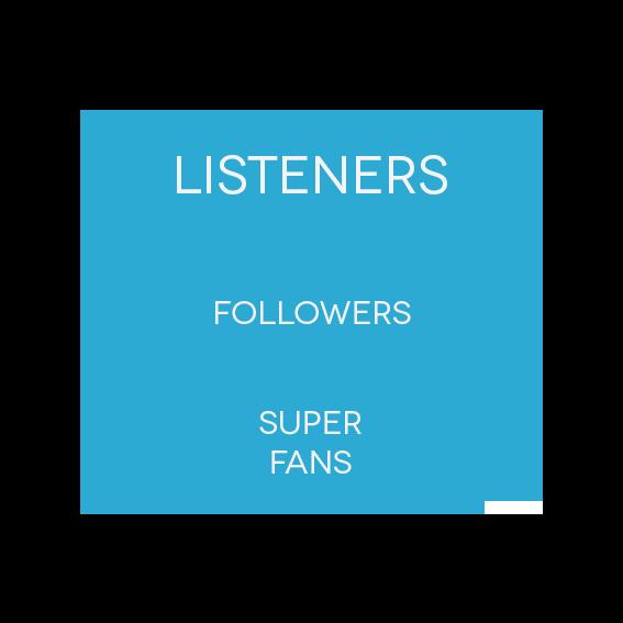 tunnel de conversion réseaux sociaux
